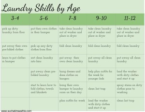 Laundry Skills by Age (suchatimeasthis.com)
