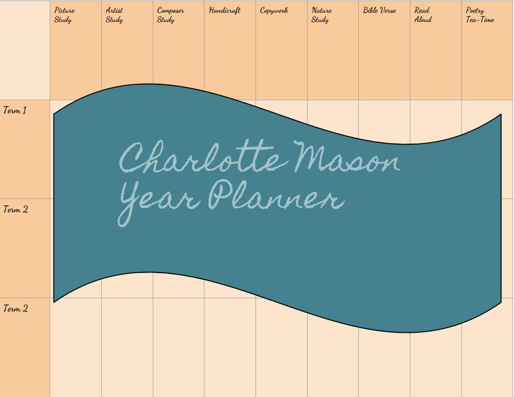 Copy of charlotte mason homeschooling year planner